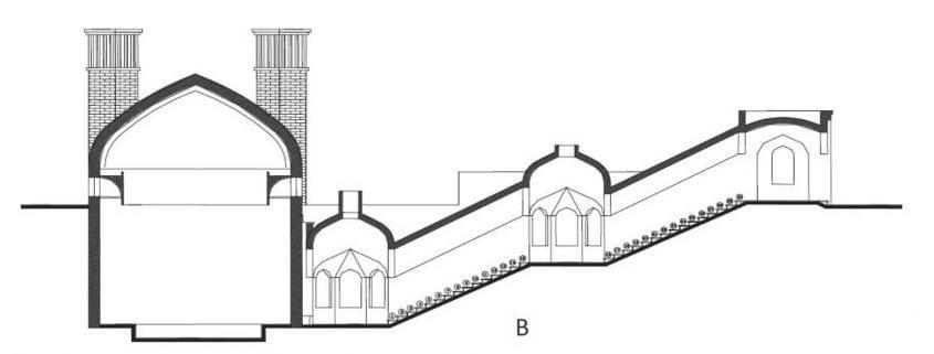 Section of Āb anbār; source: ICQHS